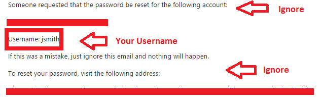 username email
